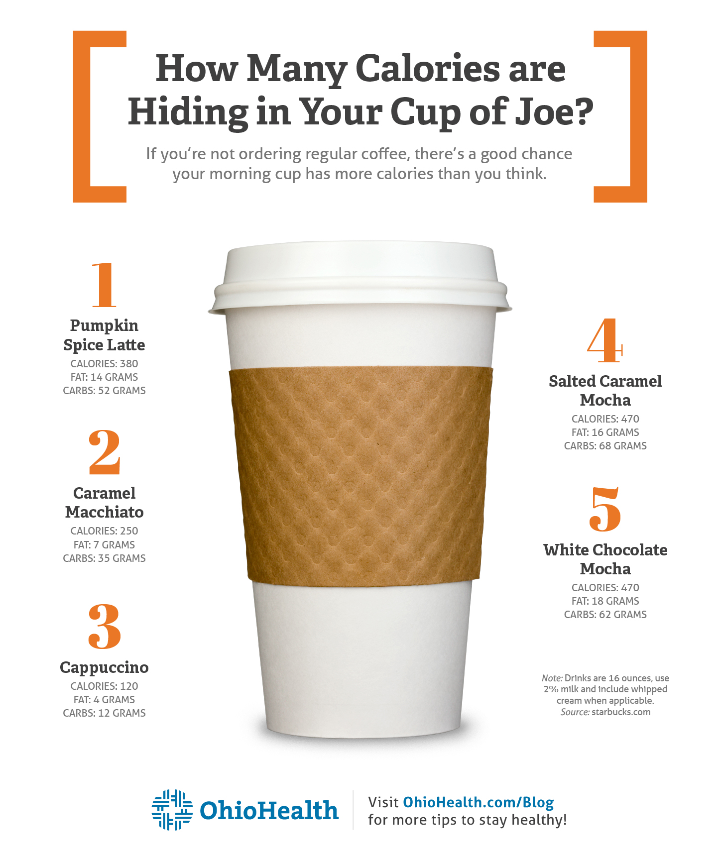 The Shocking Number Of Calories In Coffee Drinks Infographics