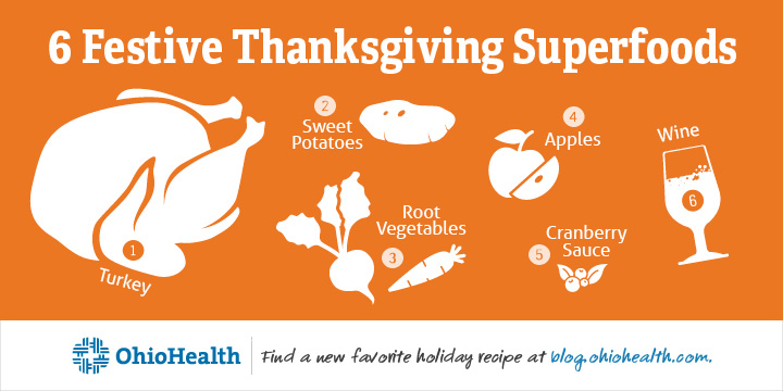 healthy foods thanksgiving