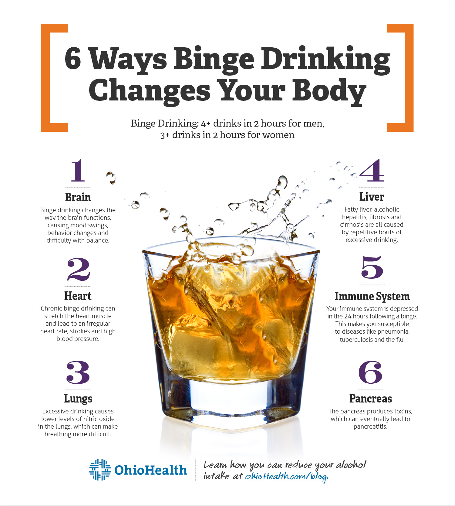 the effects of binge drinking on the body (includes infographic)
