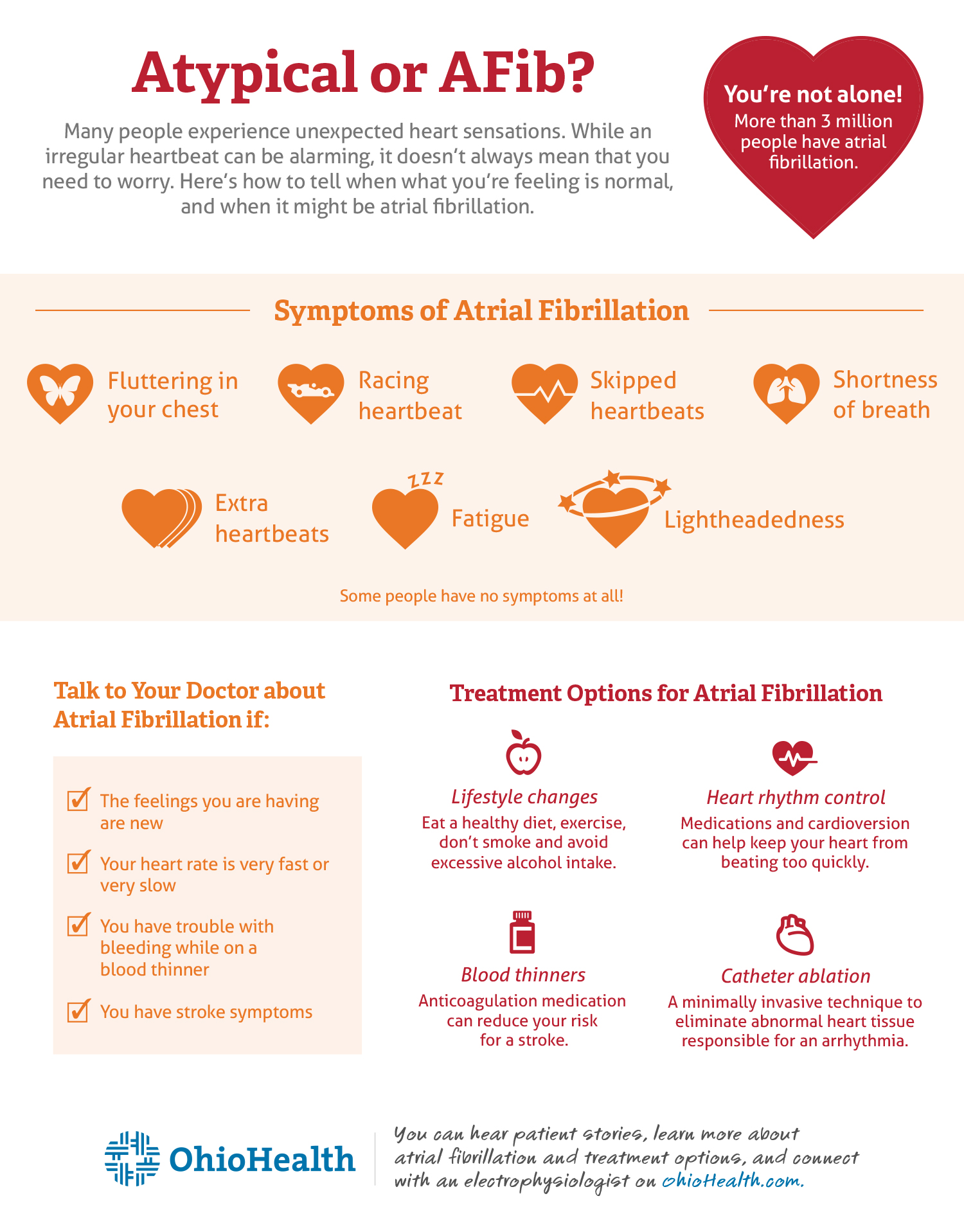 When to Worry About an Irregular Heartbeat Infographic