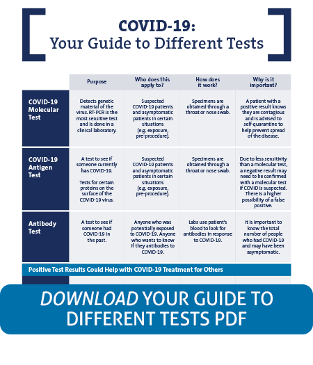 Download Your Guide to Different Tests PDF