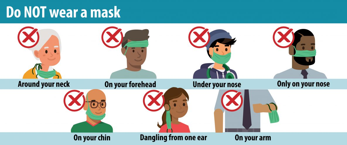 Graphic showing ways you should not wear a face mask