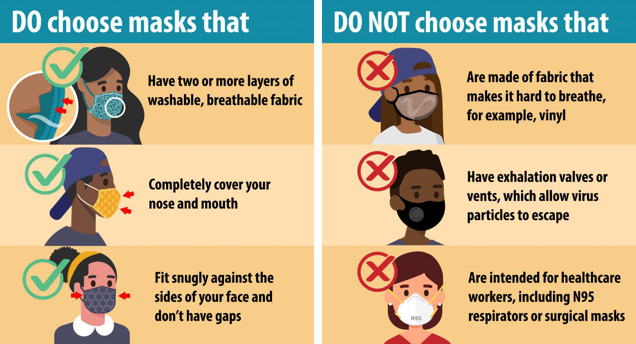 Graphic showing types of face masks you should and should not use