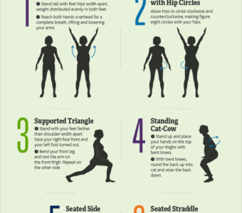 Infographic depicting six yoga poses for pregnant people