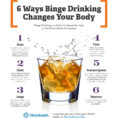 damage and side effects of binge drinking