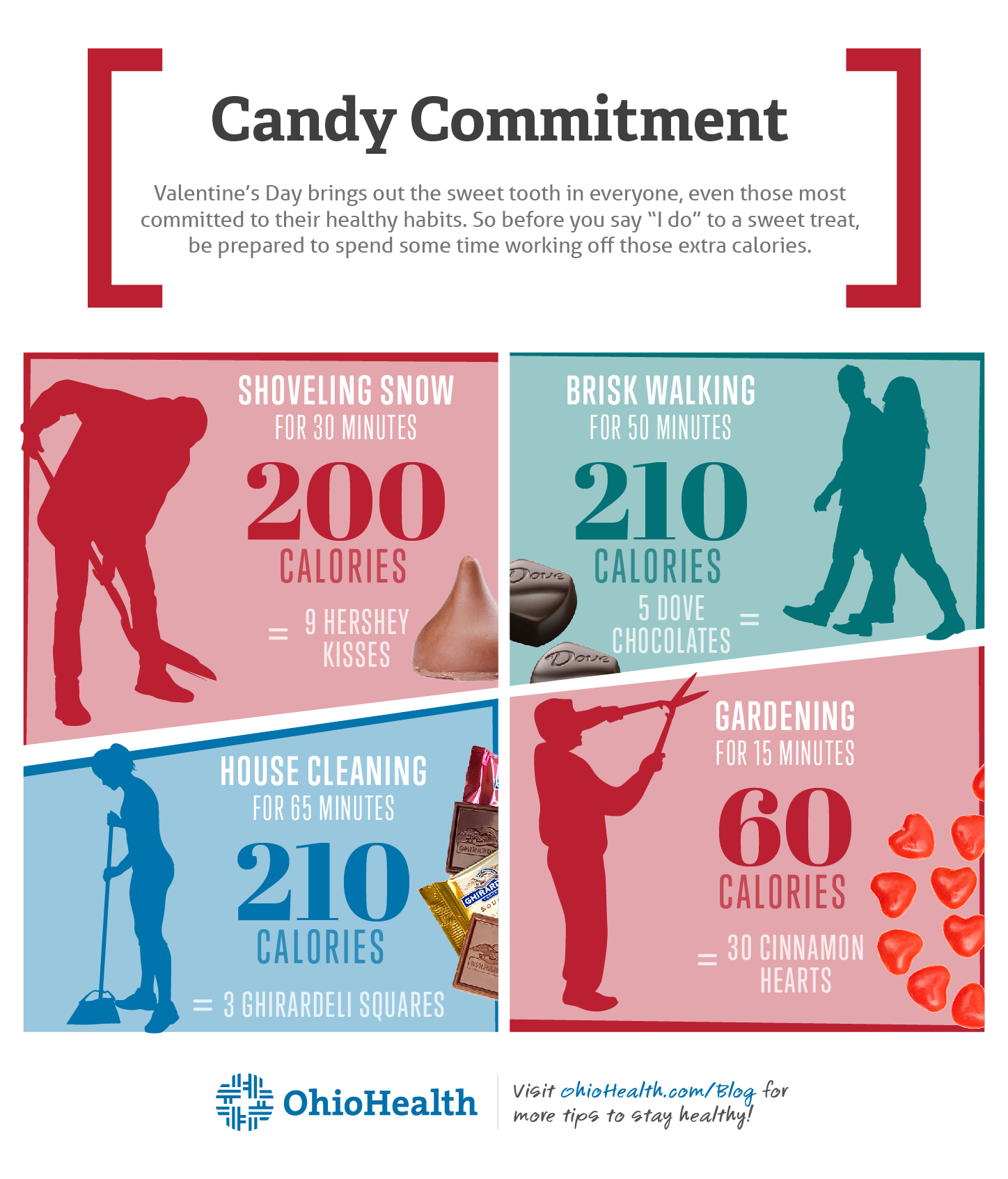 Infographic describing how many minutes of chores and tasks burn the amount of calories in specific candies