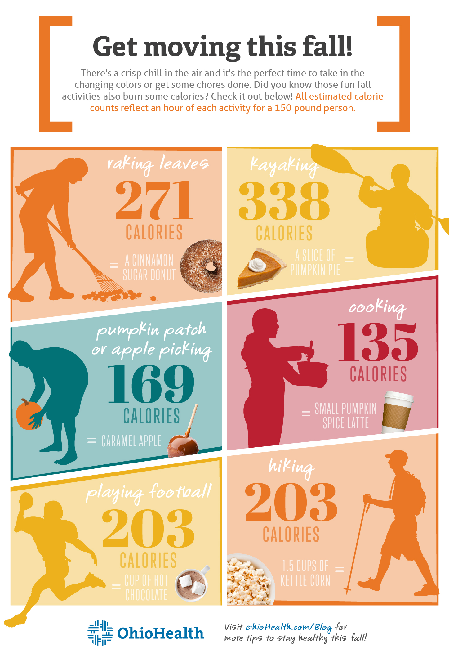 Infographic describing how many calories are burned by performing different fall activities