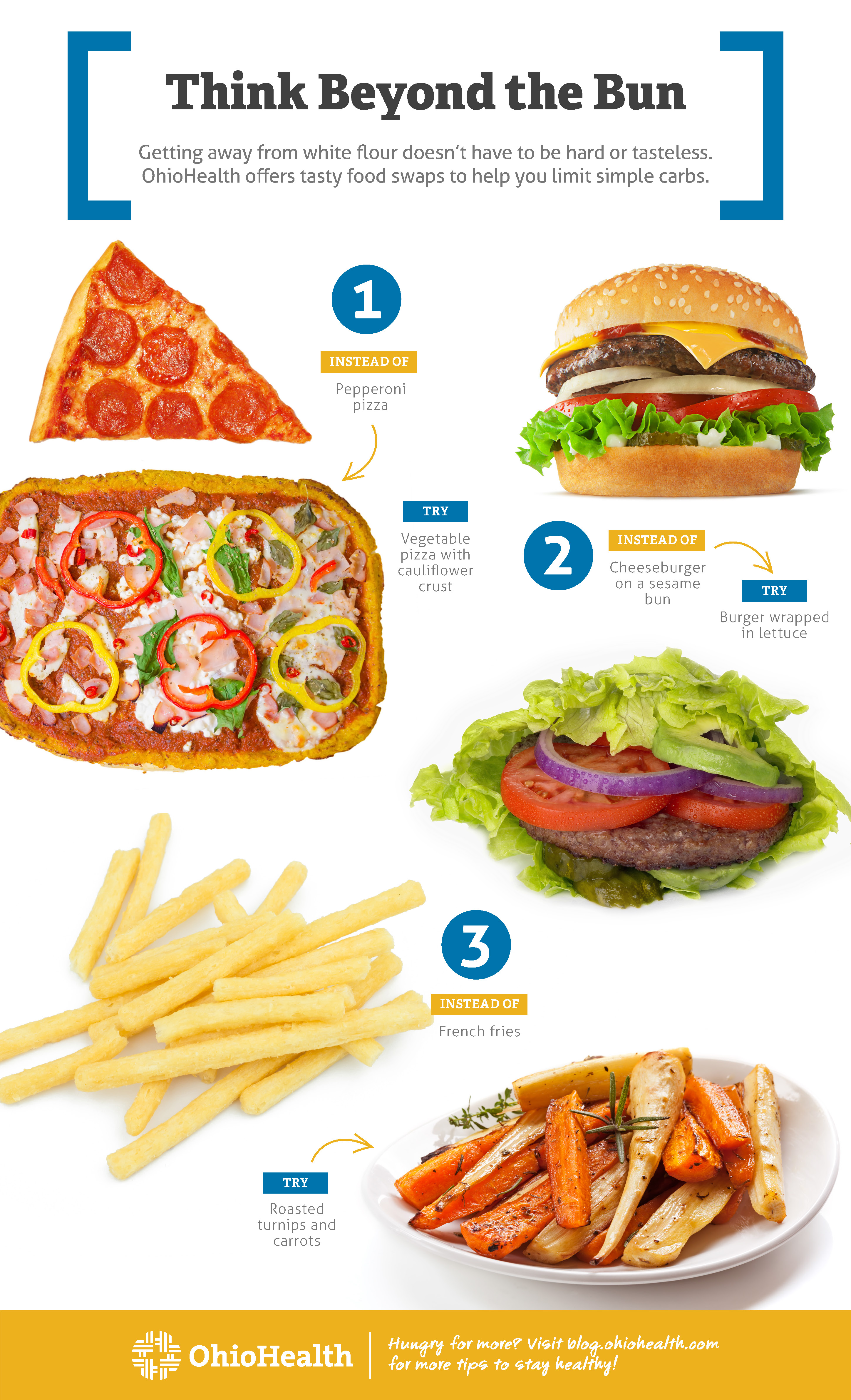 Infographic depicting food swaps to lower your carb intake