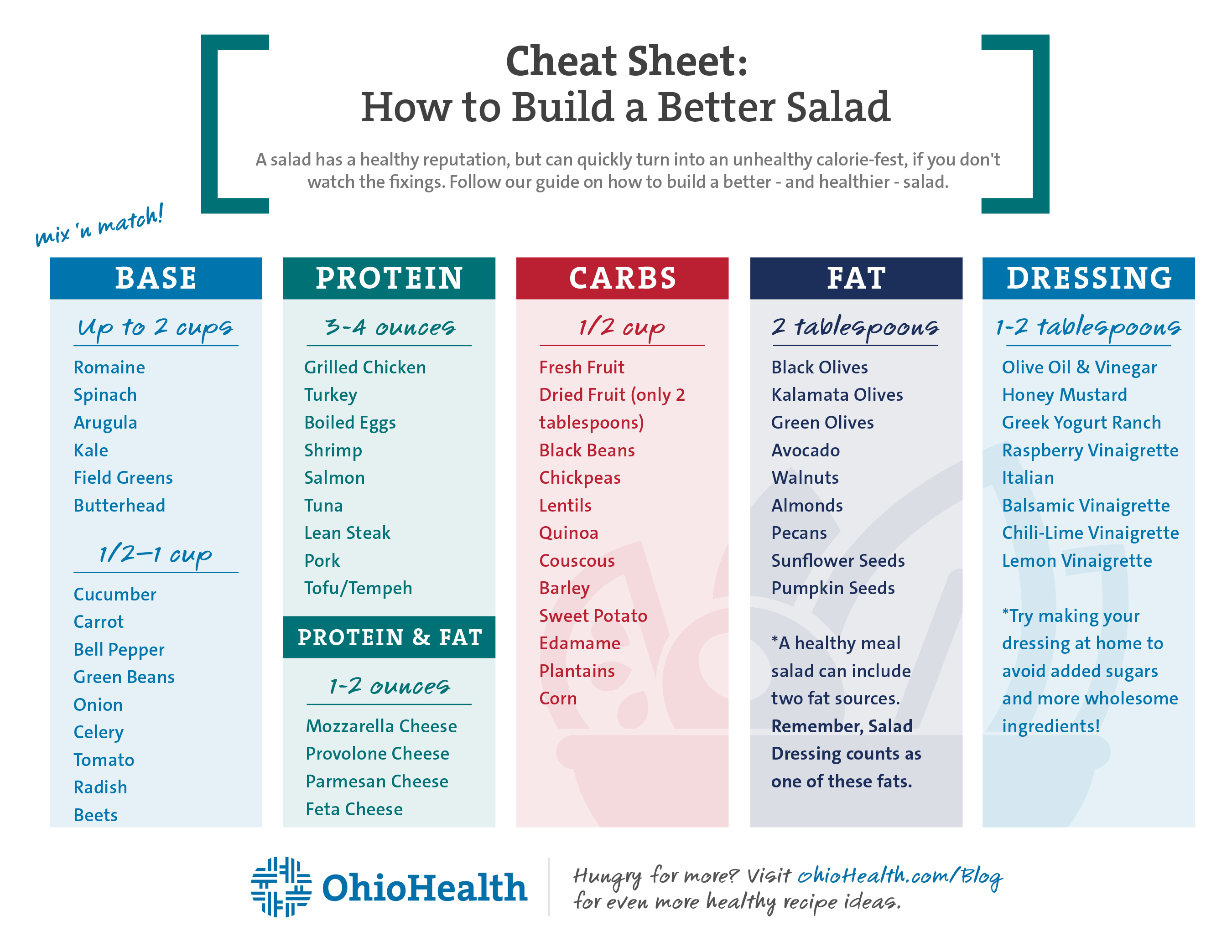 How to Build a Better Salad Cheat Sheet