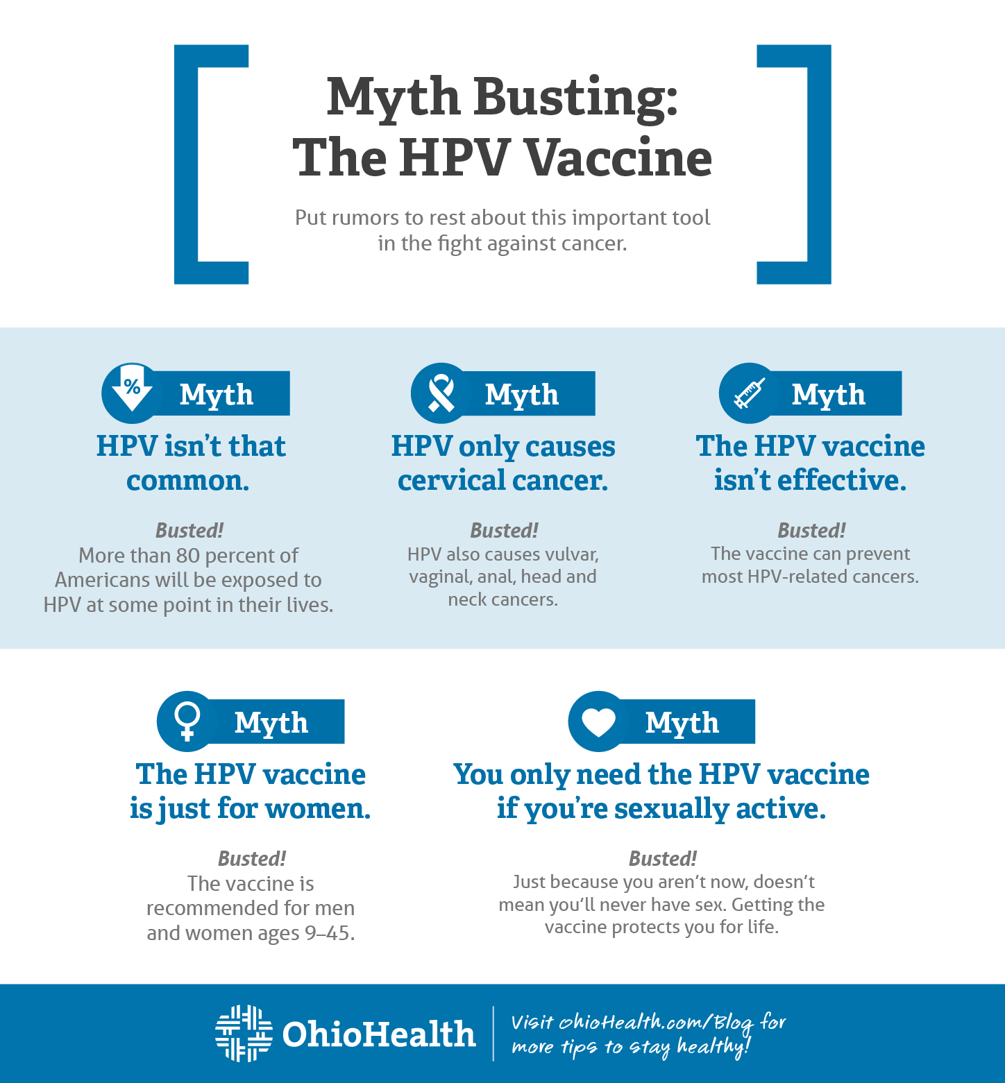 HPV Myth busting and Facts