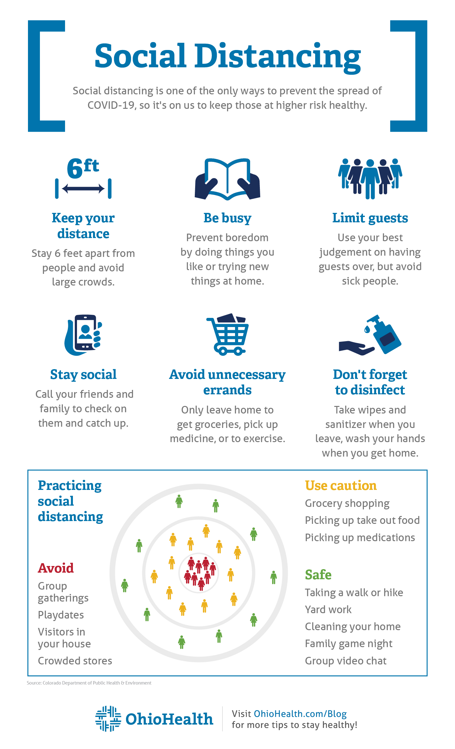 Infographic with tips for COVID-19 Social Distancing