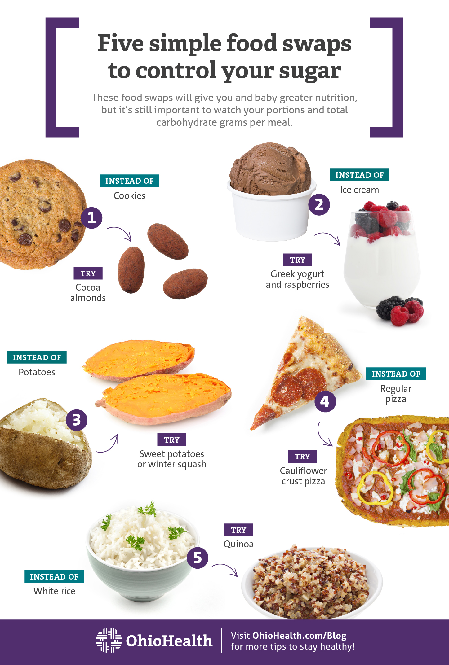 third trimester gestational diabetes diet