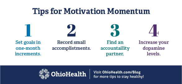Infographic with tips for motivation momentum