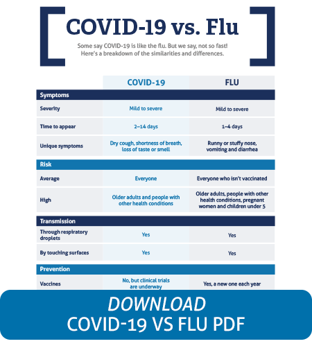 Download COVID-19 vs Flu PDF