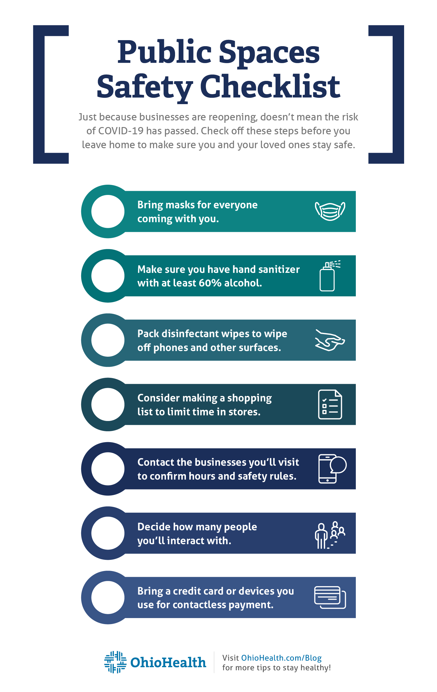 Checklist to use before leaving the house so as to practice safety in public spaces during COVID-19 pandemic