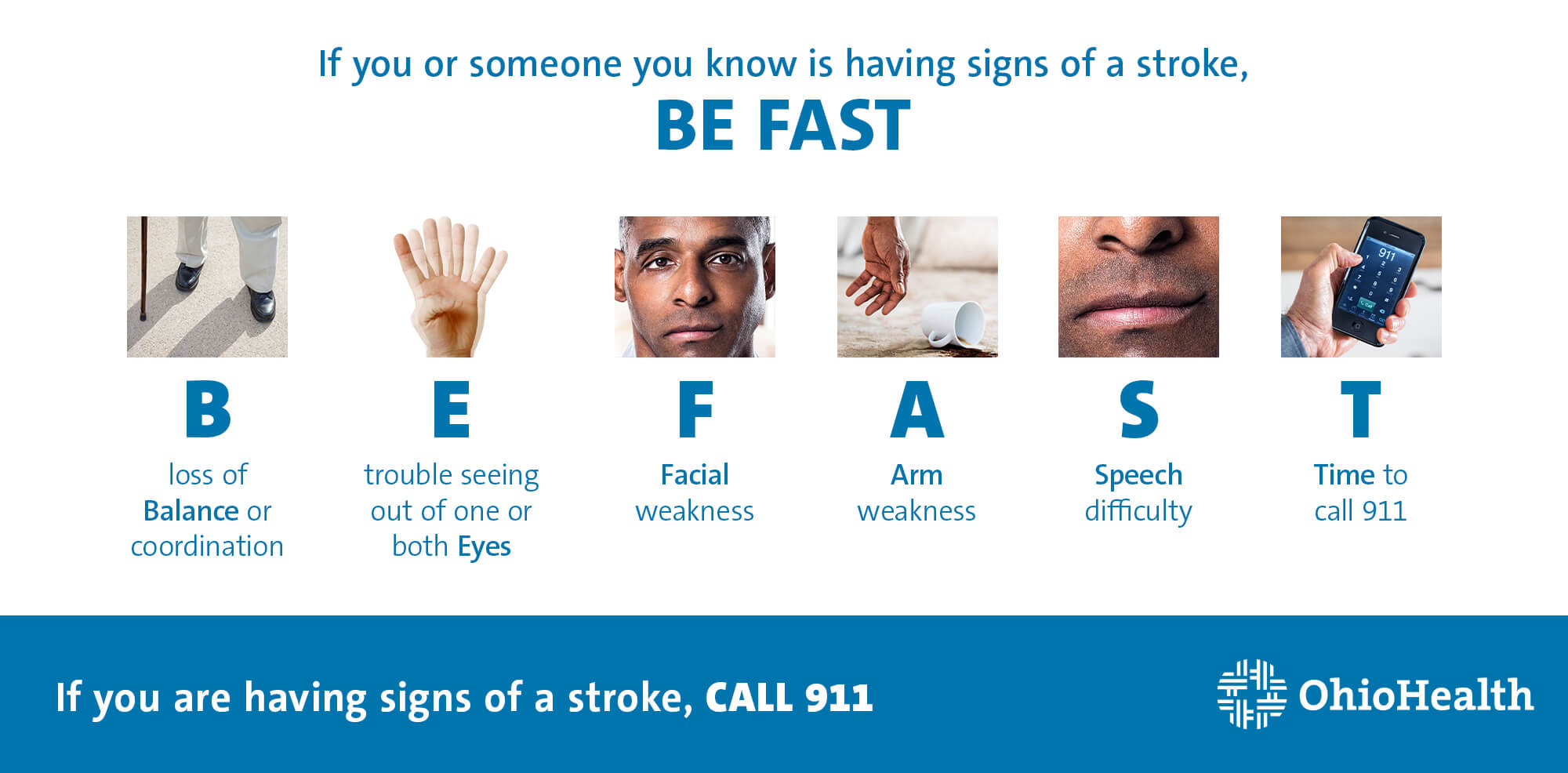 Infographic depicting BE FAST strategy for knowing signs of a stroke
