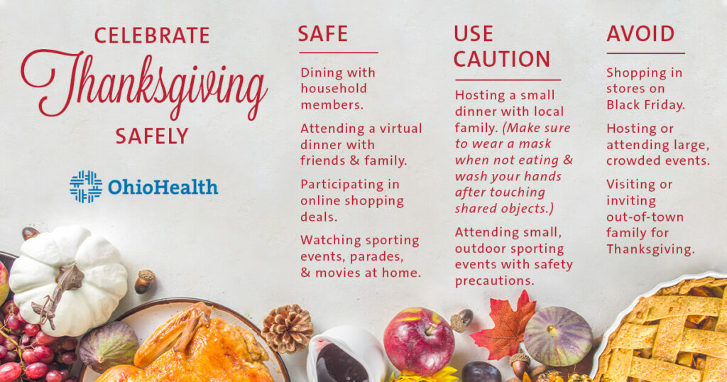 Infographic describing Thanksgiving activity safety levels during COVID-19 pandemic